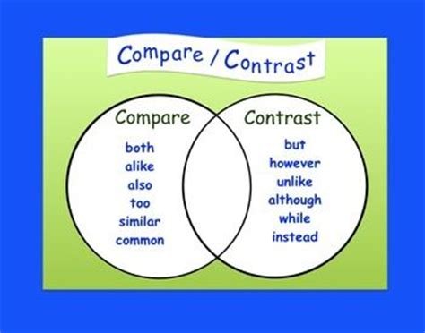 Simple Contrast Essay - YouTube